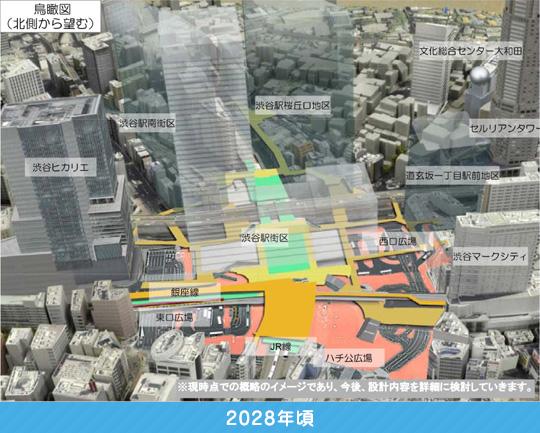 渋谷駅未来図